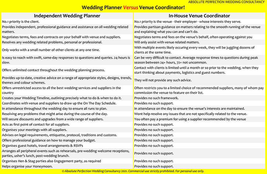wedding-planner-vs-venue-coordinator